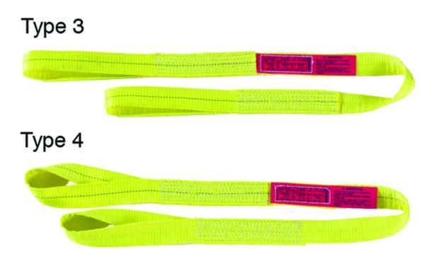 2 x 3 2-Ply Flat Eye and Eye Lift-All Company EE2802TFX3 Tuff-Edge Web Sling Silver 2 x 3/'